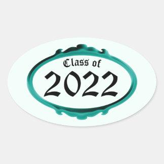 Classe da etiqueta 2022 do quadro da cerceta por