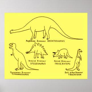 Classificação do dinossauro impressão