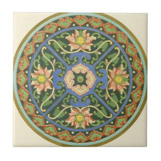 Cloisonne chinês do teste padrão do vintage do azulejos