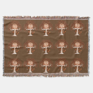 Cobertor Casa na árvore