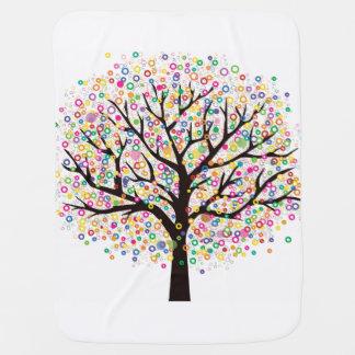 Cobertor De Bebe Árvore ideal