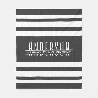 Cobertor De Velo Nome & nomes de família