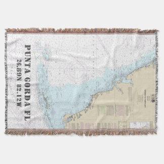 Cobertor Longitude da latitude da cidade natal de Punta