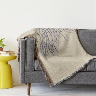 Cobertor Naturais de BluemCoral