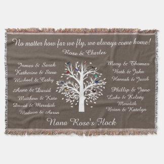 Cobertor O rebanho de Nana, árvore genealógica da