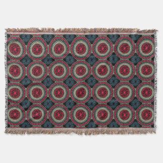 Cobertor Teste padrão abstrato redondo