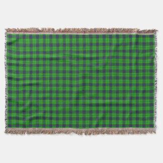 Cobertor Xadrez verde e azul