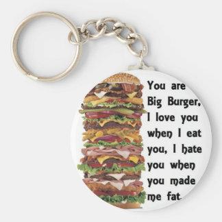 Coleção do hamburguer chaveiro