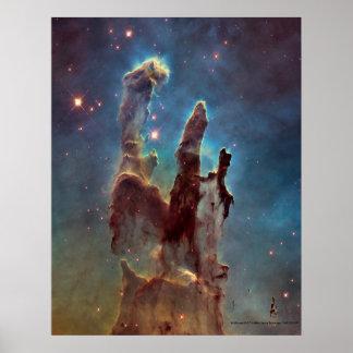 Colunas do poster do impressão da criação