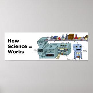 Como a ciência trabalha - poster engraçado