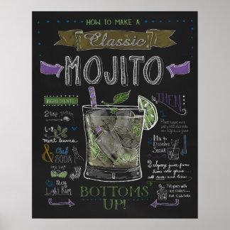 Como fazer um poster do quadro de Mojito
