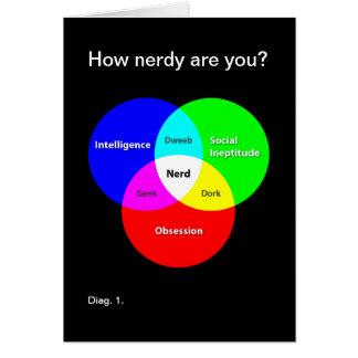 Como nerdy é você? cartão