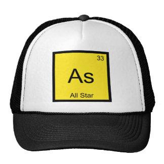 Como - T engraçado do símbolo do elemento da Boné