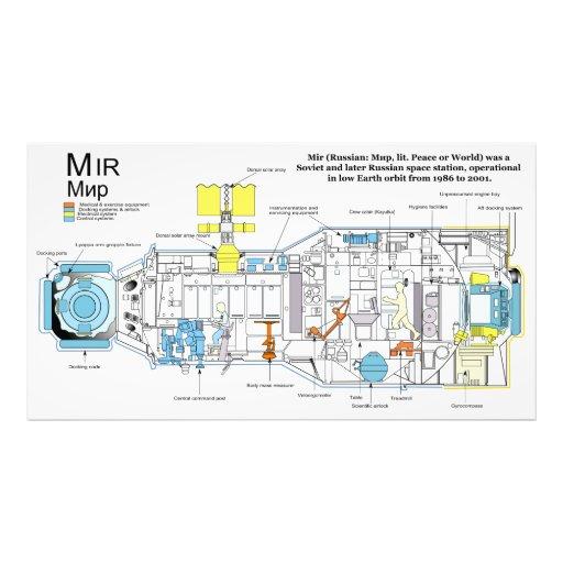 Configuração interna do módulo do núcleo DOS-7 no  Fotografia