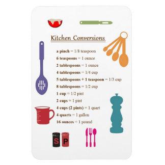 Conversões da cozinha ímã
