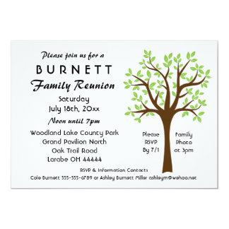 Convite da reunião da árvore genealógica