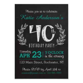 Convite do aniversário de 40 anos