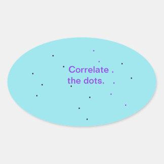 Correlacione a etiqueta dos pontos