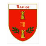 Crista da brasão/família de Ramos