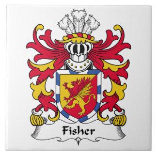Crista da família de Fisher