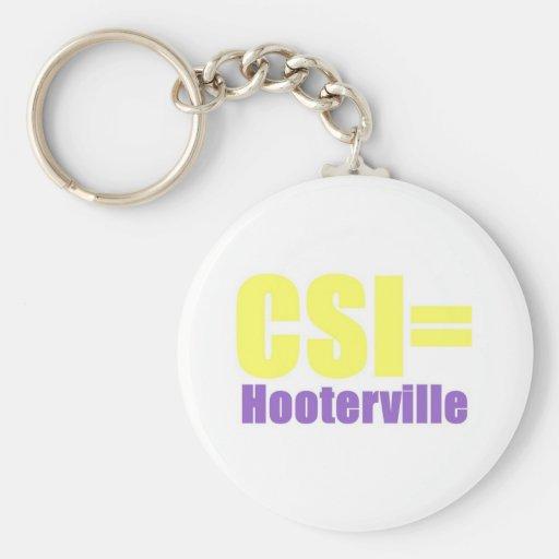 CSI Hooterville Chaveiro
