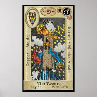~ da chave 16 de Ifdawn Deepdream Tarot a torre Pôster