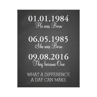 Datas para recordar datas importantes impressão,
