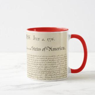 Declaração da caneca da independência