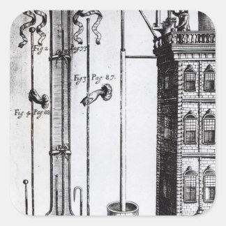 Desenvolvimento de Robert Boyle da bomba de água Adesivo Em Forma Quadrada