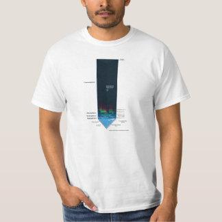 Diagrama da atmosfera de terra t-shirt