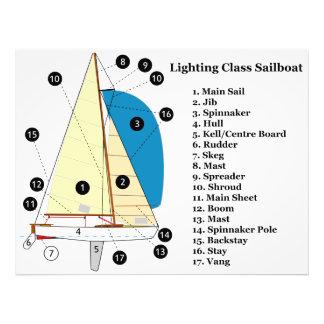 Diagrama de um veleiro da classe de uma iluminação impressão de foto