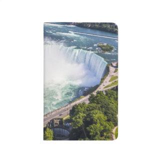 Diário Cachoeira Canadá das quedas da ferradura de