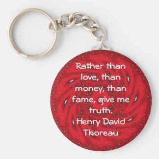 Dizer da cotação da sabedoria de Henry David Thore Chaveiro