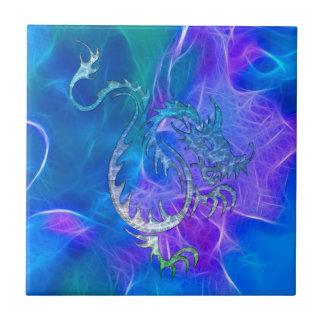 Dragão chinês nos azuis IV