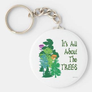 É toda sobre o chaveiro verde do slogan das árvore