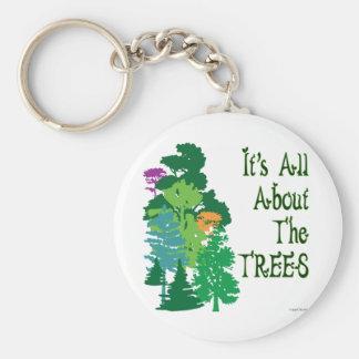 É toda sobre o slogan verde das árvores chaveiro
