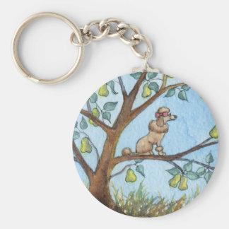 … E um poo-oodle em uma árvore de pera… Chaveiros