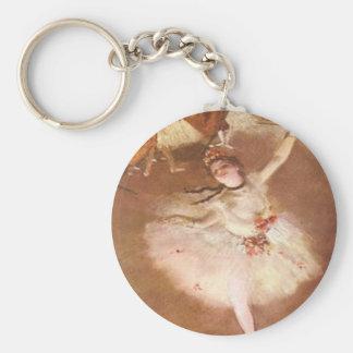 Edgar Degas o chaveiro da estrela