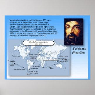 Educação, história, a viagem de Magellan Poster