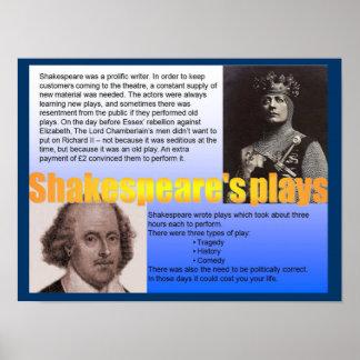Educação, história, os jogos de Shakespeare Poster