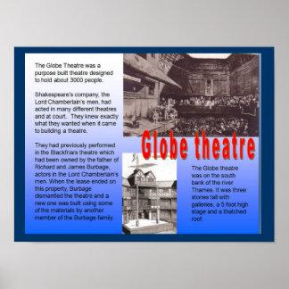 Educação, história, Shakespeare, teatro do globo Pôster