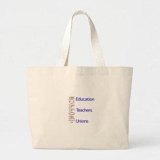 Educação, professores e uniões do apoio bolsa de lona