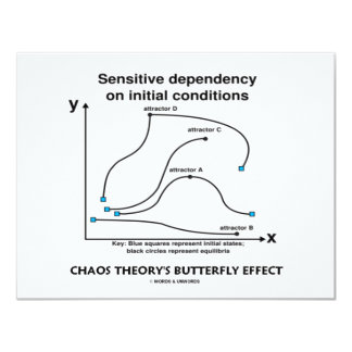 Efeito de borboleta da teoria do caos convite personalizados