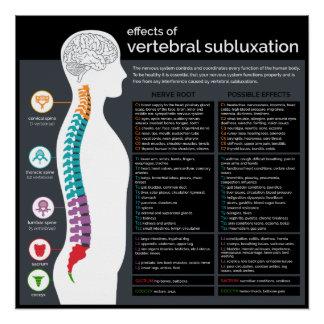 Efeitos da quiroterapia vertebral do Subluxation Pôster