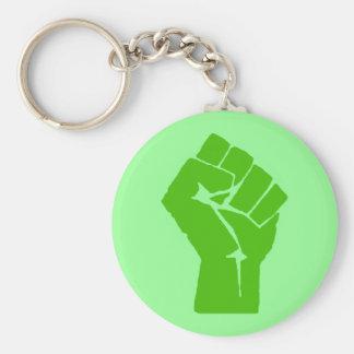 Energias verdes chaveiros