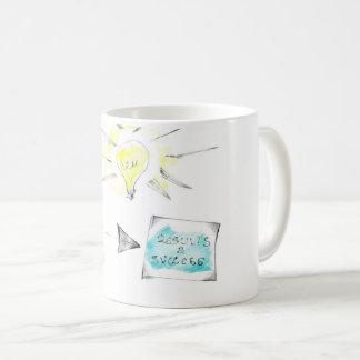 Esboço inspirado na caneca de café
