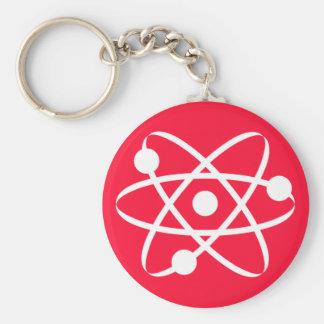 Escarlate do vermelho; Átomo Chaveiro