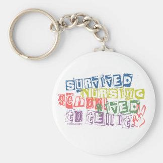 Escola de cuidados sobrevivida - vivida para dizê- chaveiro