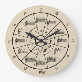 Escolha seus próprios músicos da cor relógio grande