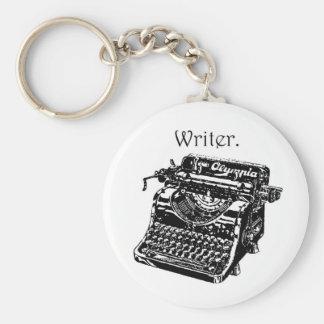 Escritor da máquina de escrever